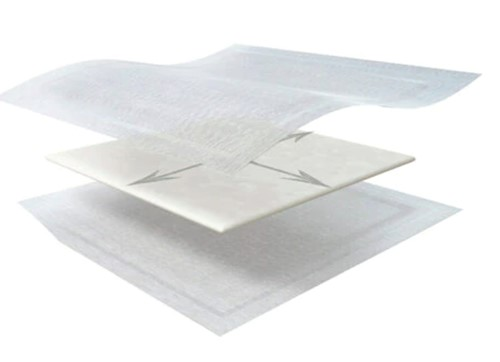 3M™ Kerramax Care™ Super-Absorbent Dressing,   2 x 2 in, box of 10