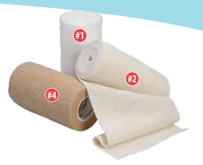Cardinal Health, Three-Layer Compression Bandage System (*), 3 rolls per box, 1 of each layer, 8 boxes per case
