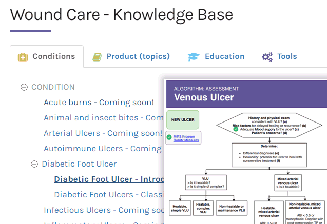 Wound Care Knowledge Base